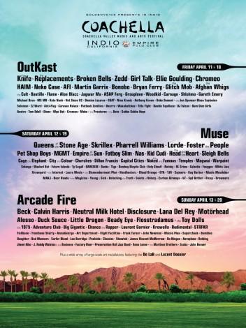Coachella 2014 - Das Line Up